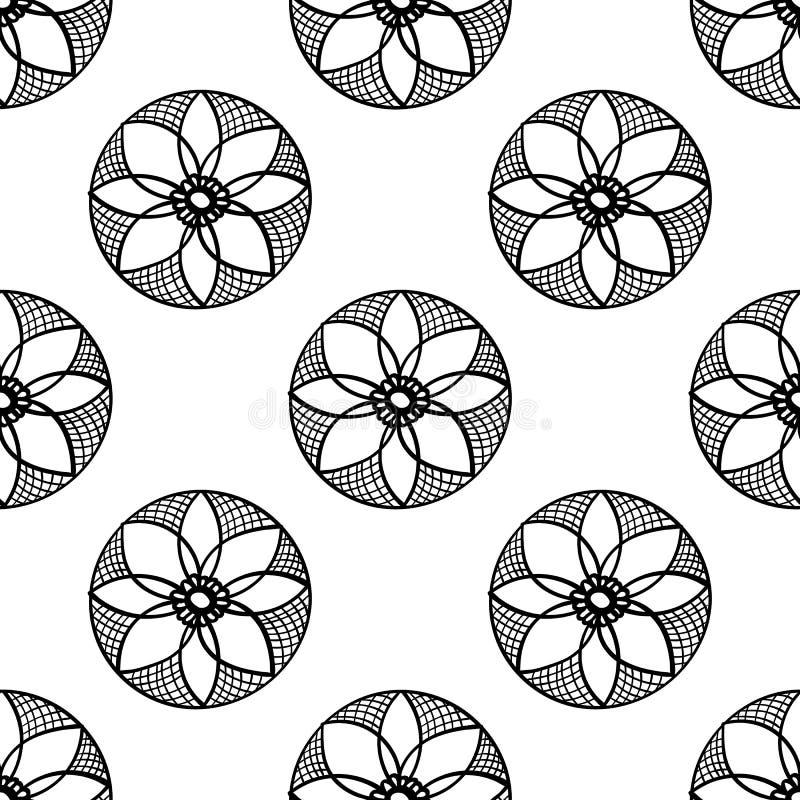 Этническая племенная безшовная предпосылка картины, черным по белому линия doodle орнамента округлой формы рука тонет стена манда иллюстрация штока