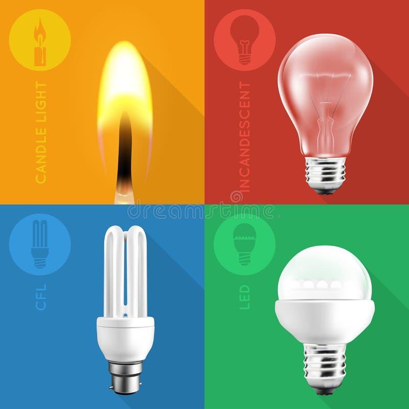 Электрические лампочки и комплект света свечи с значками на плоском стиле красят предпосылки иллюстрация вектора