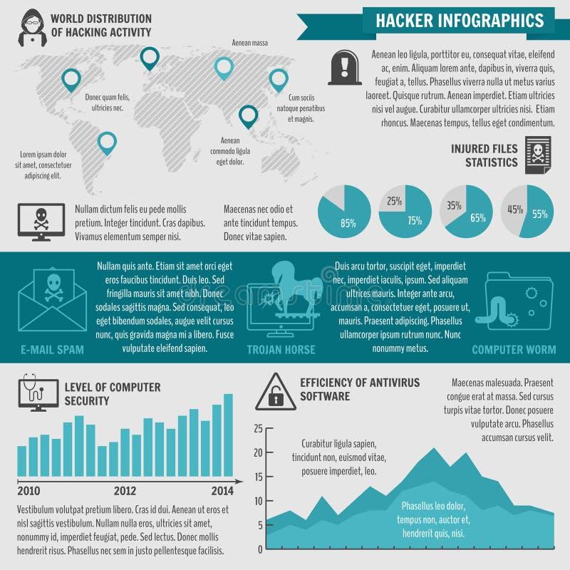 Элементы хакера infographic иллюстрация вектора