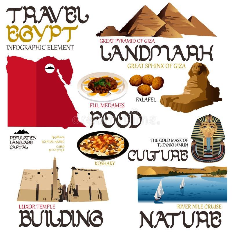 Элементы Infographic для путешествовать к Египту бесплатная иллюстрация