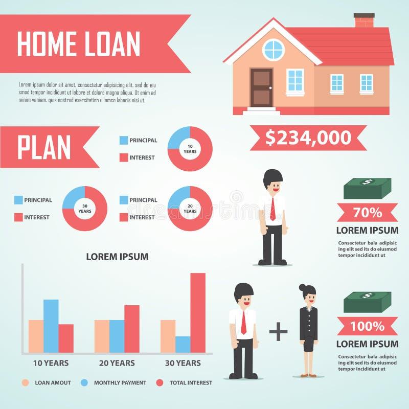 Элемент дизайна ипотечного кредита infographic, недвижимость иллюстрация вектора