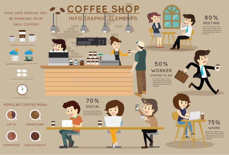 Элемент Infographic кофейни иллюстрация вектора