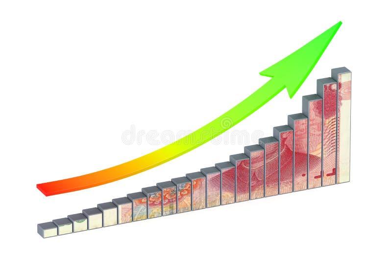 Юани изображают диаграммой с стрелкой вверх бесплатная иллюстрация