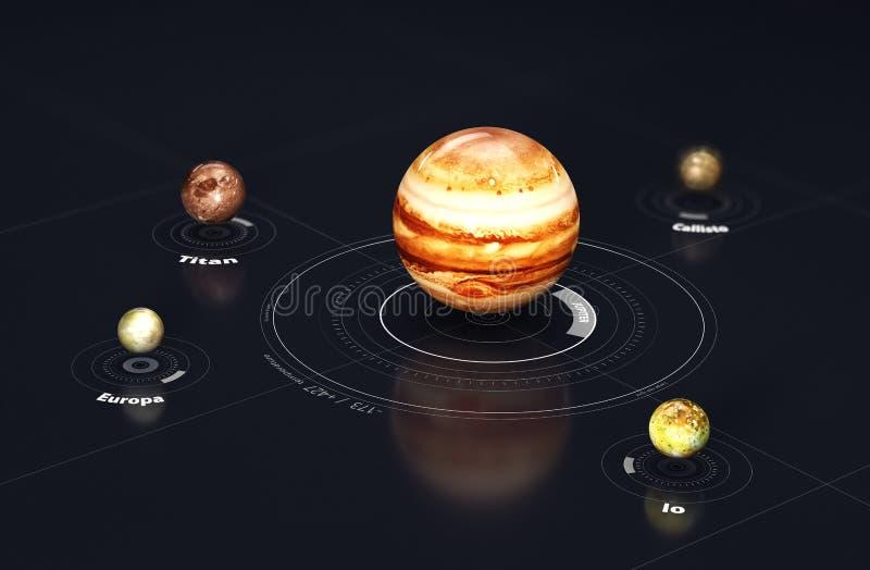 Юпитер - планета и луны Элементы этого изображения поставленные NASA, иллюстрацией 3d бесплатная иллюстрация