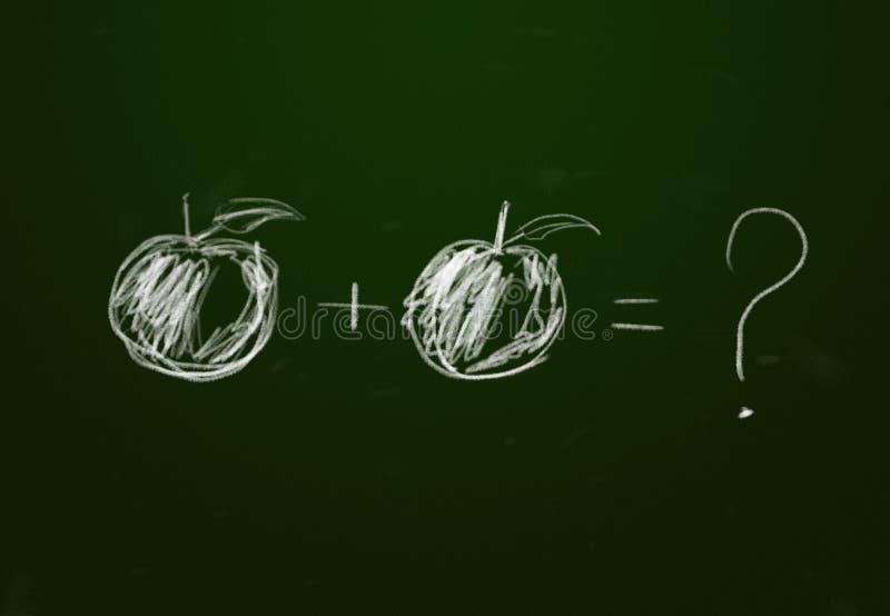 Яблоко плюс яблоко приравнивает вопросительный знак бесплатная иллюстрация