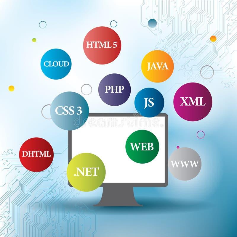Языки программирования?? и интернет иллюстрация штока