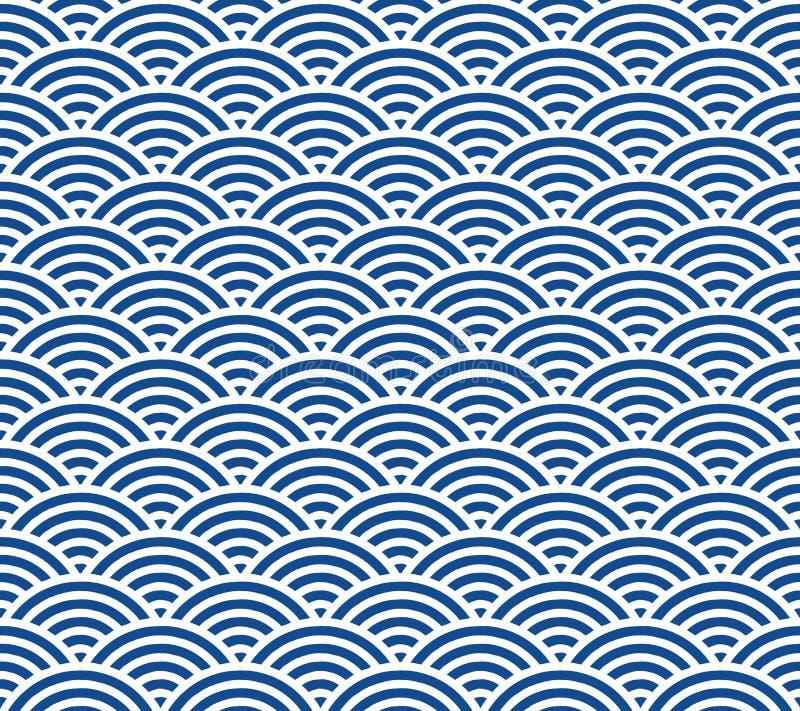 Японская картина волны стоковое изображение rf