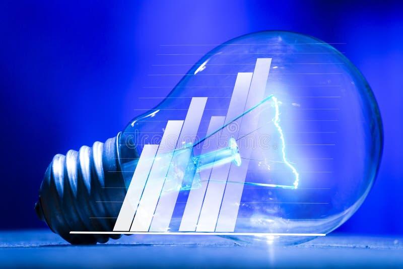 Яркие шарики и диаграммы в виде вертикальных полос показывая увеличенные электропитание и цену стоковая фотография