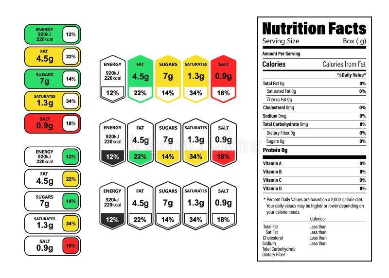 Ярлык данным по фактов питания для коробки Ежедневные калории, холестерол и сала ингридиента значения в граммах и процентах бесплатная иллюстрация