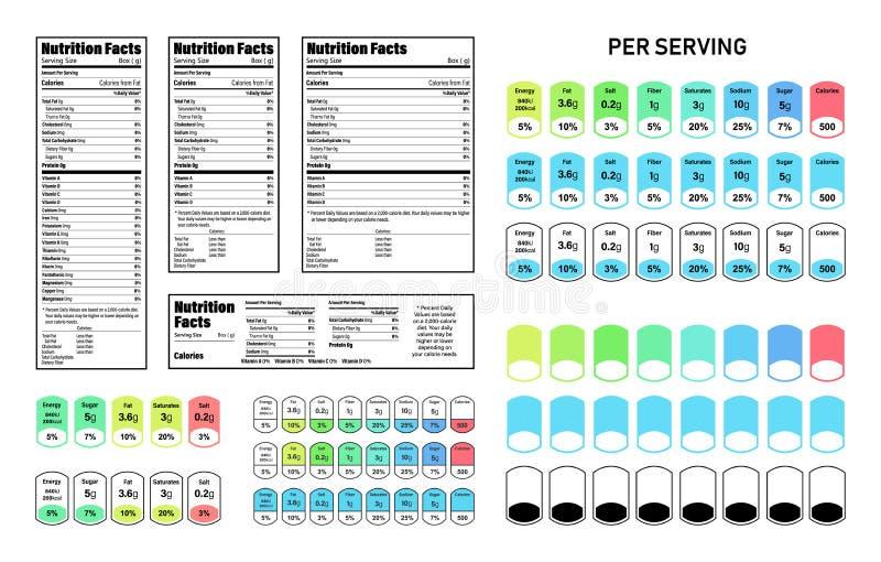 Ярлык данным по фактов питания для набора коробки Ежедневные калории, холестерол и сала ингредиента значения в граммах и процента бесплатная иллюстрация