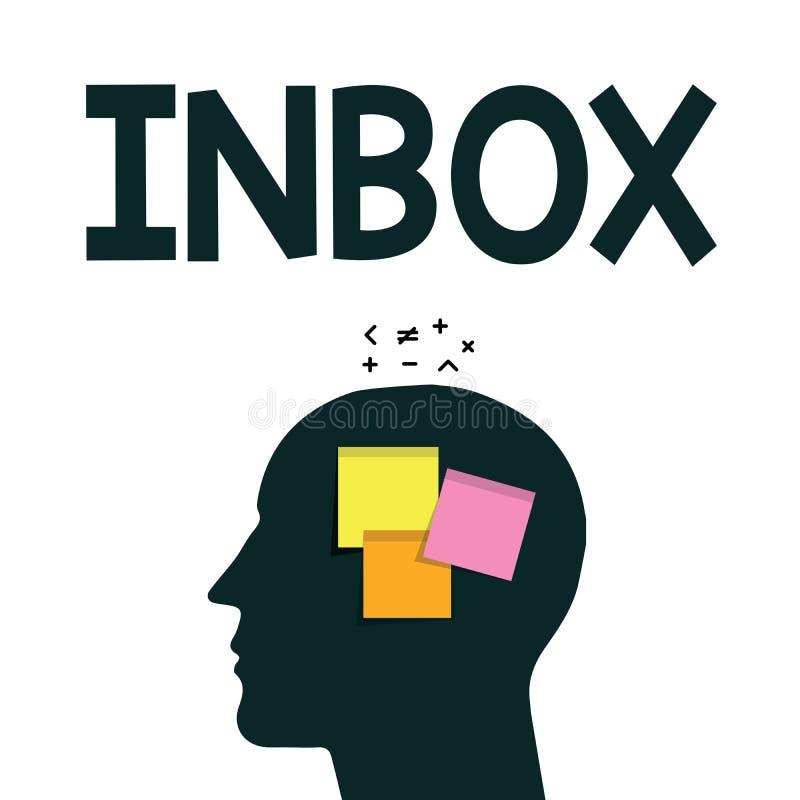 Ящик входящей почты текста сочинительства слова Концепция дела для электронной папки в которой держатся электронные почты получен бесплатная иллюстрация