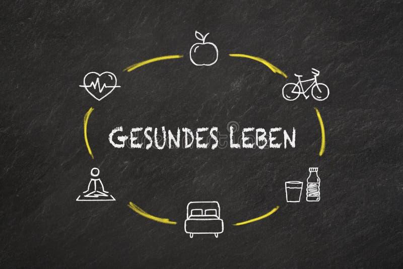 'Gesundes Leben'文本和象在黑板 翻译'健康生活' 图库摄影