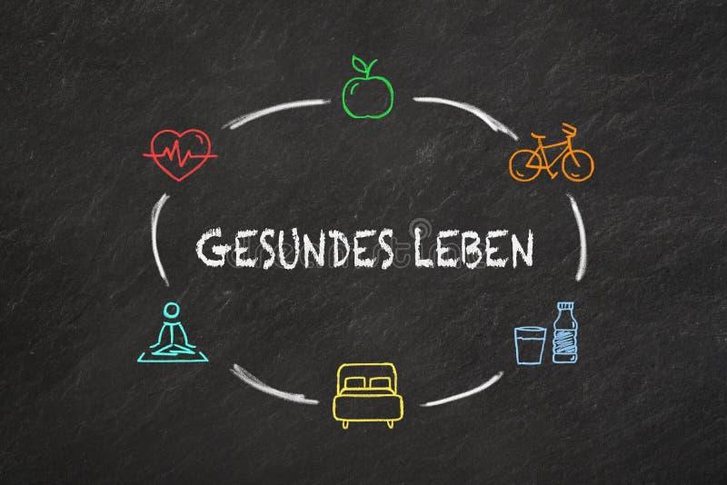 'Gesundes Leben'文本和象在黑板 翻译'健康生活' 库存图片