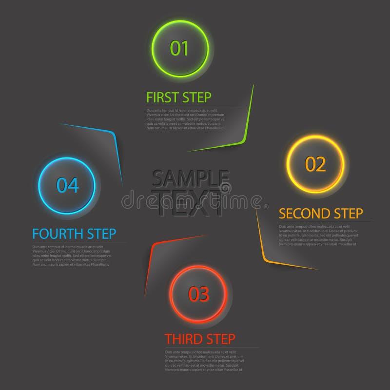 一两三四-四步的平的传染媒介进展象 库存例证