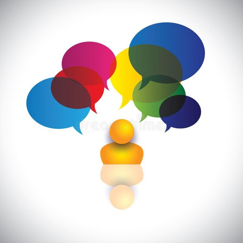 一个人的概念传染媒介有难题、问题、疑义或者想法的 库存例证