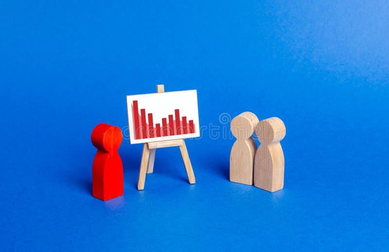 一个人的红色小雕象举行一个介绍 E 下跌的销售和赢利、上涨成本和损失 不愉快的经历 免版税库存照片