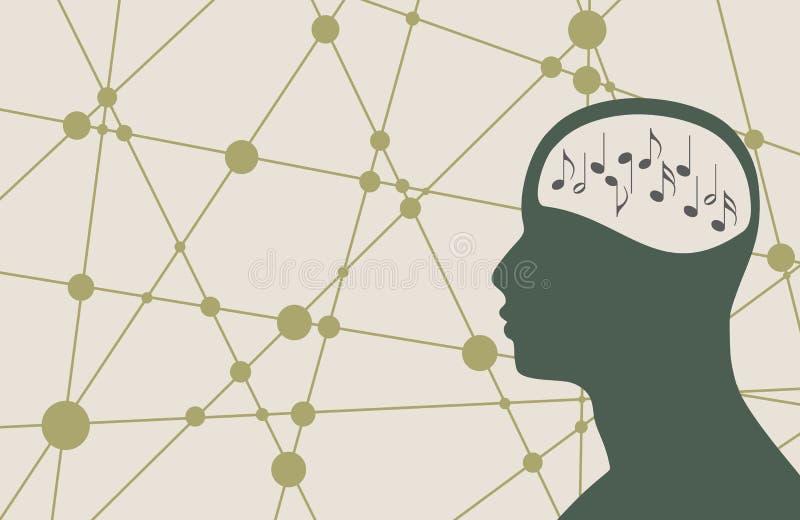 一个人` s头的剪影有音乐笔记的 库存例证