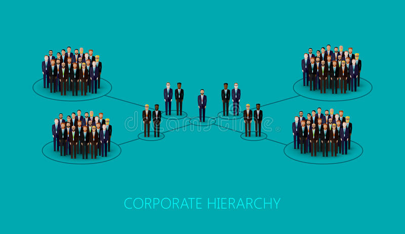 一个公司阶层结构的传染媒介例证 领导概念 管理和职员组织 向量例证