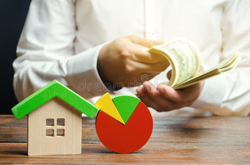 一个微型木房子和圆形统计图表 商人计数金钱 不动产市场分析和逻辑分析方法的概念 库存图片