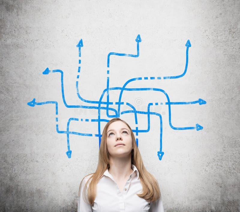 一个美丽的夫人考虑关于复杂的问题的可能解决方案 与另外方向的许多蓝色箭头 免版税库存图片