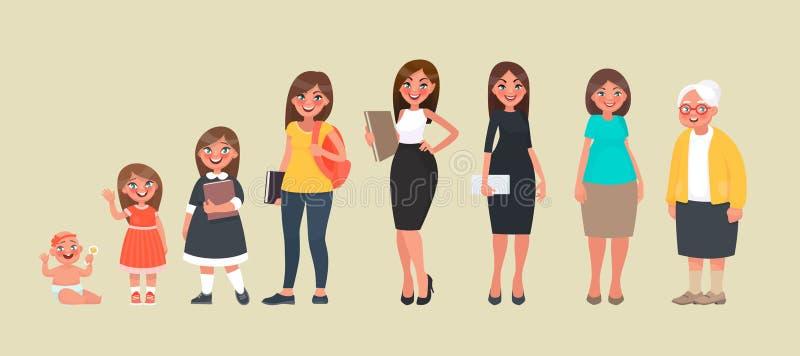 一名妇女的字符用不同的年龄 婴孩,孩子,少年,成人,一个年长人 库存例证
