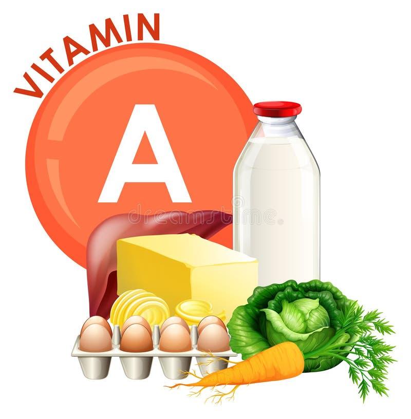 一套维生素A食物 库存例证