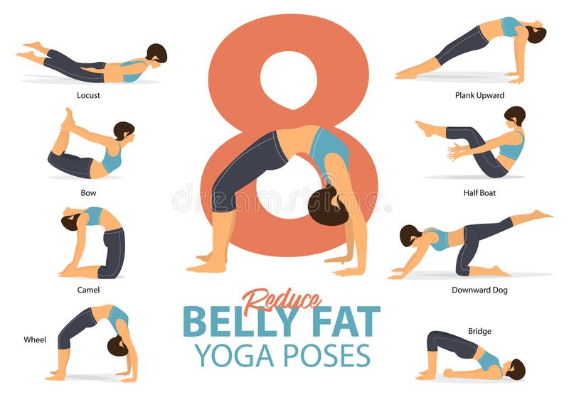 一套Infographic的瑜伽姿势妇女形象8个瑜伽姿势为减少在平的设计的腹部油脂 妇女计算锻炼 皇族释放例证