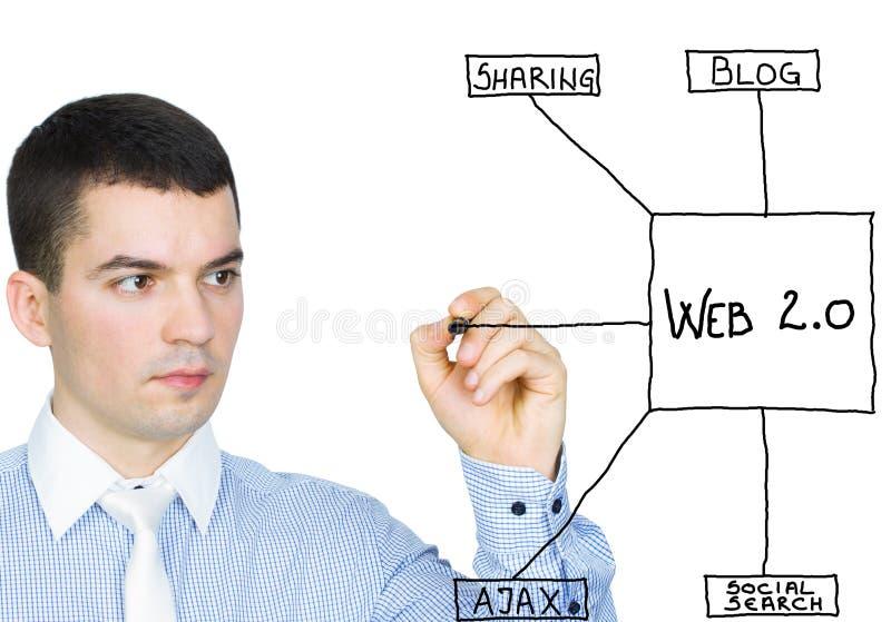 万维网2.0概念 免版税库存照片