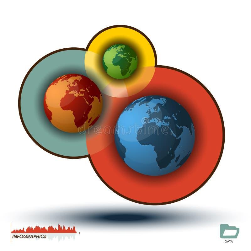 三个世界Infographic直方图,图表图象 皇族释放例证