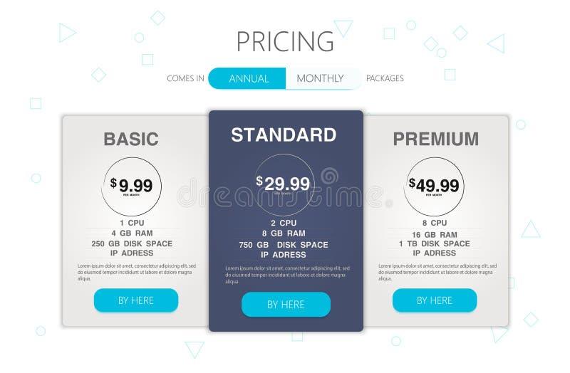 三副横幅 Pricelist,主持计划和网络设计箱子横幅 库存例证