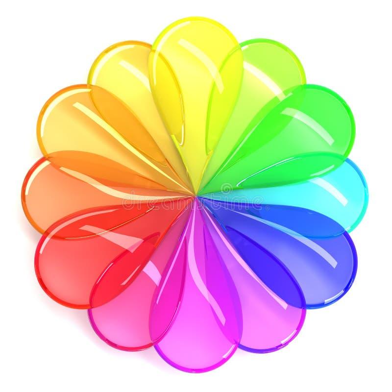 三原色圆形图 向量例证