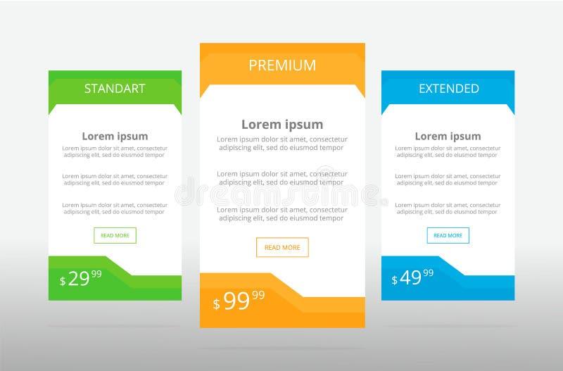 三种关税 站点的UX接口 网的app传染媒介横幅 定价桌、横幅、命令、箱子、按钮、名单和子弹wi 免版税库存照片