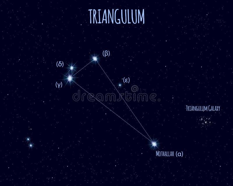 三角星座星座,与基本的星的名字的传染媒介例证 向量例证