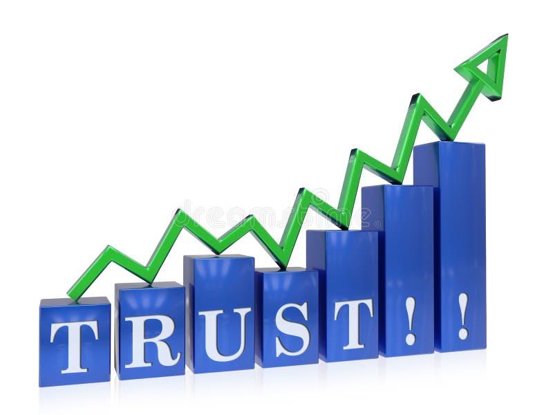 上升的信任图表 库存例证