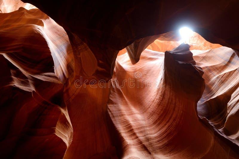 上部羚羊峡谷的发光的颜色,在那瓦霍尔人保留地的著名槽孔峡谷在页,亚利桑那附近, 免版税图库摄影