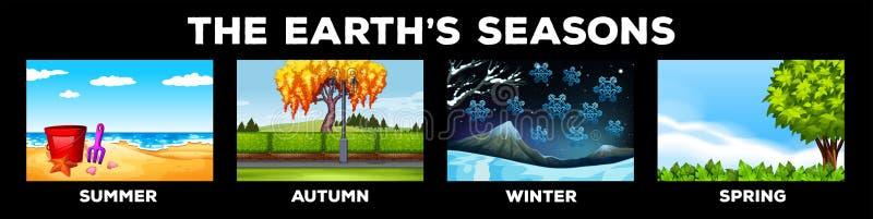 不同的季节场面  库存例证