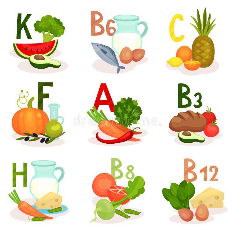 不同的维生素的食物来源 健康营养和饮食题材 infographic海报或流动app的平的传染媒介 皇族释放例证