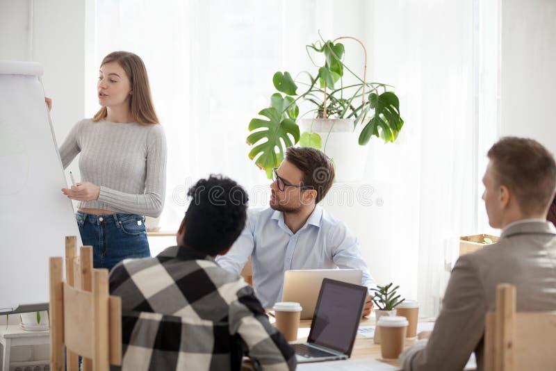 不同的雇员听提出项目的女性报告人 库存照片