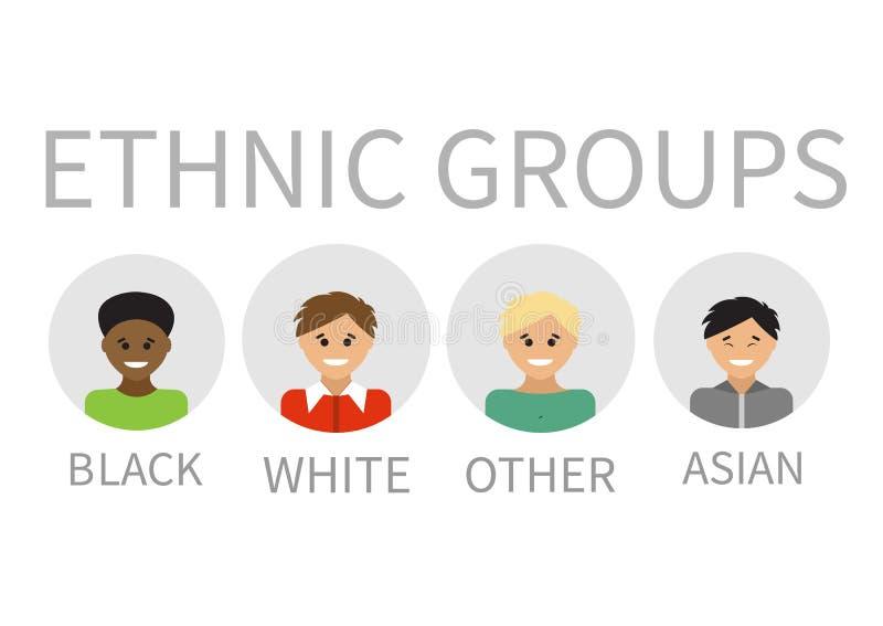 不同种族的人画象 库存例证
