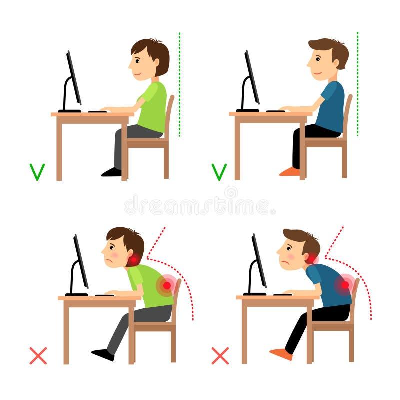 不正确和正确后面坐姿 库存例证