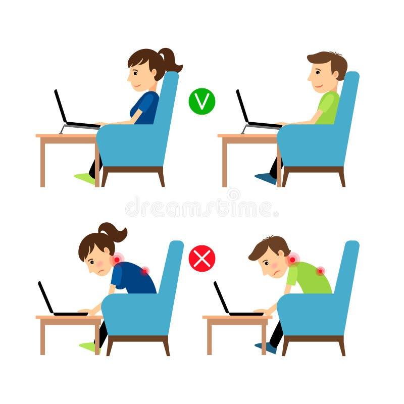 不正确和正确膝上型计算机用途位置 库存例证