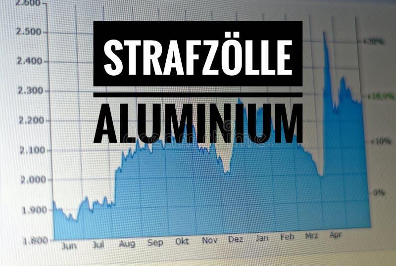 与一个统计的图表对与用德语Strafzölle铝的当前金属价格在英国重税铝 图库摄影