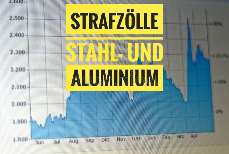 与一个统计的图表对与用德语Strafzölle Stahl- und铝的当前金属价格在英国重税stee 免版税库存图片