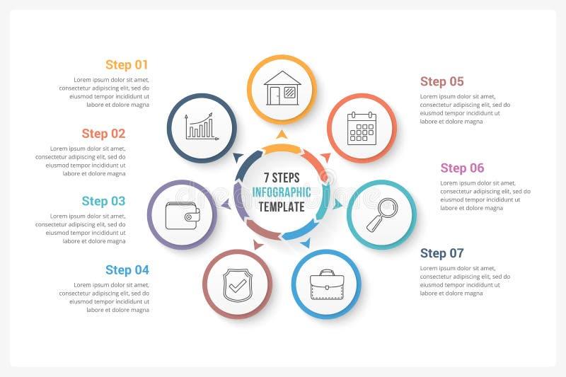 与七个元素的圈子Infographics 库存例证
