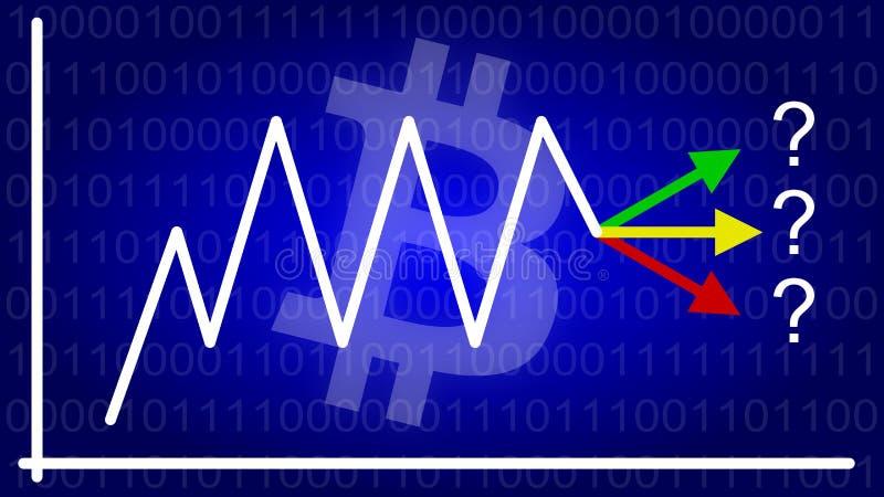 与上升和下降的价格的Bitcoin图表 皇族释放例证