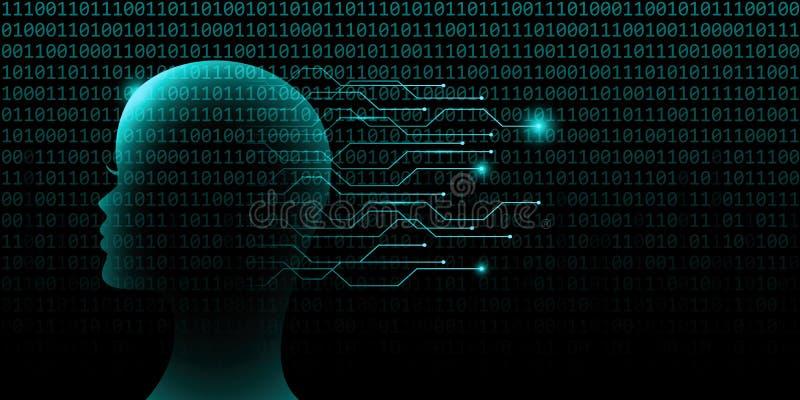 与二进制编码的女性人工智能技术概念 向量例证