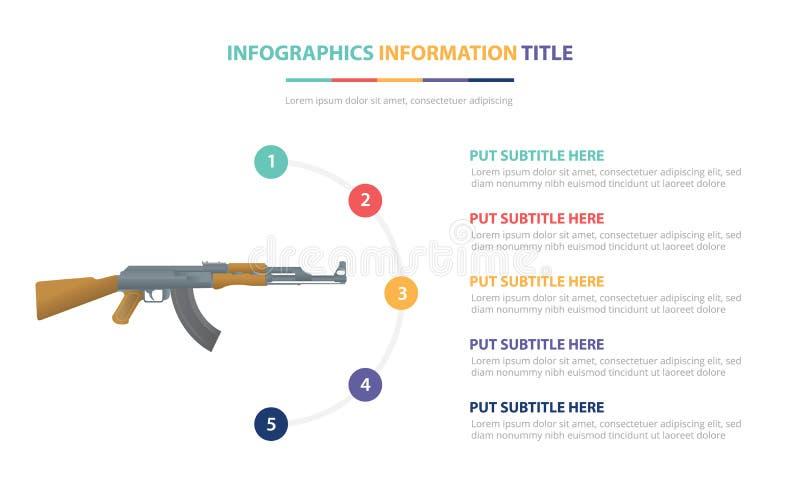 与五点的AK-47浅滩infographic模板概念列出和各种各样的颜色有干净的现代白色背景- 皇族释放例证