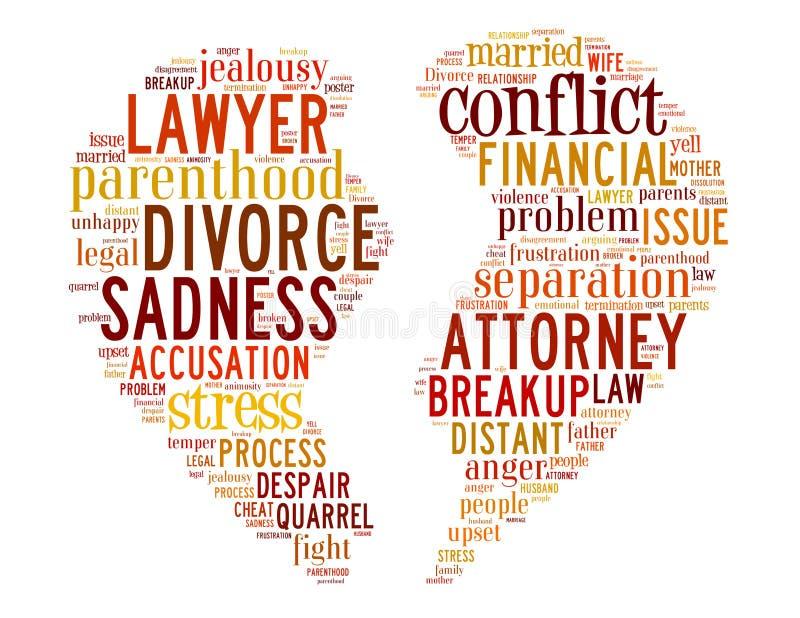 与伤心,词云彩概念5离婚 皇族释放例证