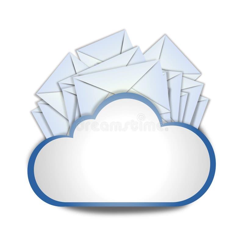 与信封的互联网云彩 向量例证