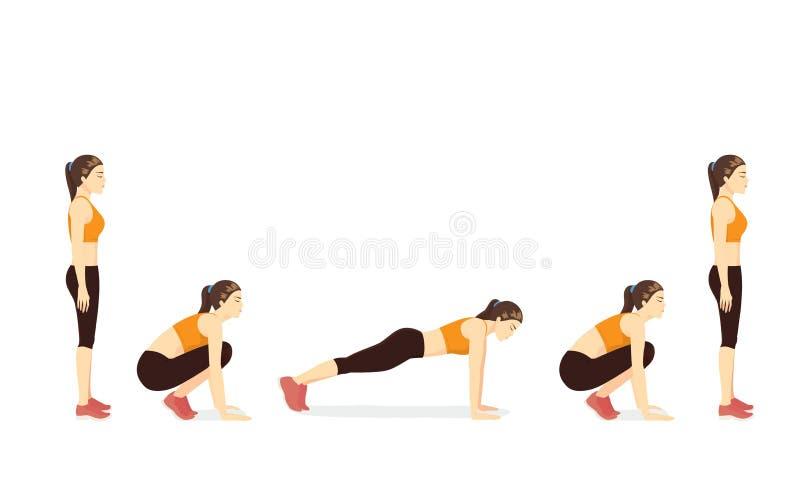 与做在第5步的妇女的锻炼指南矮小被推的位置 图库摄影